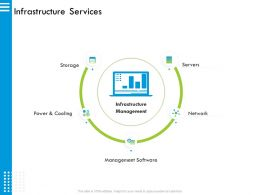 Infrastructure Services Power Cooling Ppt Powerpoint Presentation Portfolio Styles