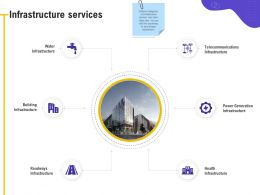 Infrastructure Services Power Generation Ppt Powerpoint Presentation Pictures Ideas