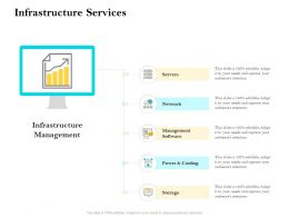 Infrastructure Services Ppt Powerpoint Presentation Examples