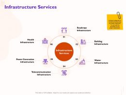 Infrastructure Services Roadways M477 Ppt Powerpoint Presentation Professional Example Introduction