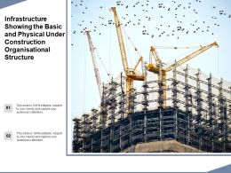 Infrastructure Showing The Basic And Physical Under Construction Organisational Structure
