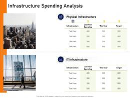 Infrastructure Spending Analysis How To Mold Elements Of An Organization For Synergy And Success Ppt Slides