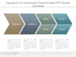 Ingredients For A Successful Transformation Ppt Sample Download