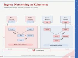 Ingress Networking In Kubernetes Route Table Ppt Powerpoint Presentation Tips