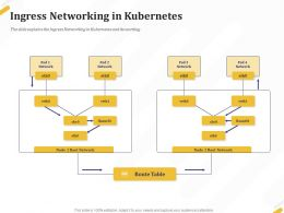 Ingress Networking In Kubernetes Table Ppt Powerpoint Presentation Icon Summary
