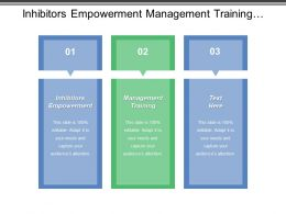 Inhibitors Empowerment Management Training Exclusion Managers Workforce Readiness