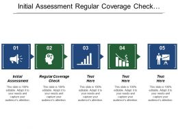 Initial Assessment Regular Coverage Check Continual Recruiting Profile Partners