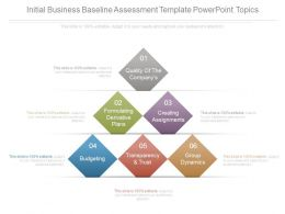 Initial Business Baseline Assessment Template Powerpoint Topics
