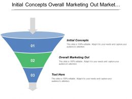 Initial Concepts Overall Marketing Out Market Research Advertising