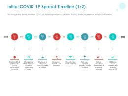 Initial COVID 19 Spread Timeline Ppt Powerpoint Presentation Infographic Template Outline