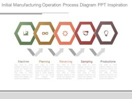Initial Manufacturing Operation Process Diagram Ppt Inspiration