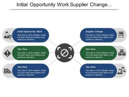 Initial Opportunity Work Supplier Change Requirement Finalize Proposal