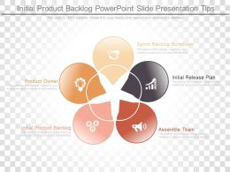 Initial Product Backlog Powerpoint Slide Presentation Tips