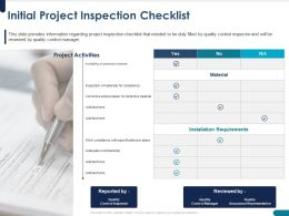Initial Project Inspection Checklist Actions Powerpoint Presentation Icons