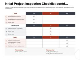 Initial Project Inspection Checklist Tests Ppt Demonstration