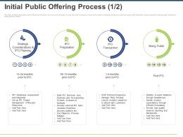 Initial Public Offering Process Ppt Powerpoint Presentation Inspiration Structure