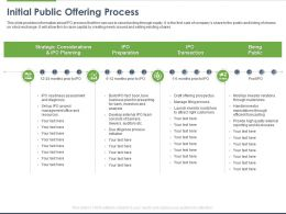 Initial Public Offering Process Ppt Powerpoint Presentation Slides Templates