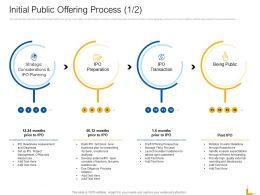 Initial Public Offering Process Preparation Ppt Powerpoint Presentation Slides Format