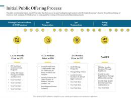 Initial Public Offering Process Understanding Capital Structure Of Firm Ppt Designs