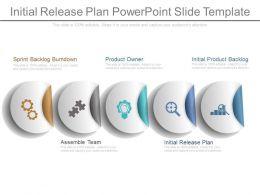 Initial Release Plan Powerpoint Slide Template