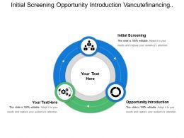 Initial Screening Opportunity Introduction Vacate Financing Research Development