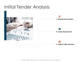 Initial Tender Analysis Tender Management Ppt Structure