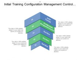 Initial Training Configuration Management Control Continuous Monitoring Exchange Sales