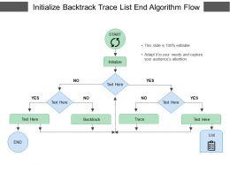 initialize_backtrack_trace_list_end_algorithm_flow_Slide01