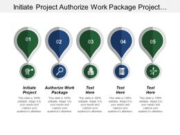 Initiate Project Authorize Work Package Project Quality Management
