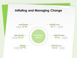 Initiating And Managing Change Digital Convergence Ppt Powerpoint Presentation Clipart