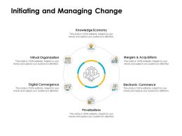 Initiating And Managing Change Ppt Powerpoint Presentation Inspiration Tips