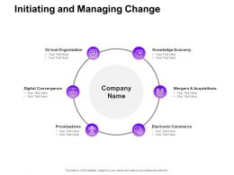 Initiating And Managing Change Ppt Powerpoint Presentation Model Mockup