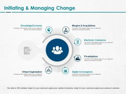 Initiating And Managing Change Ppt Powerpoint Presentation Portfolio