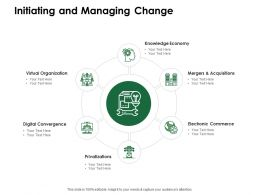 Initiating And Managing Change Virtual Organization Ppt Powerpoint Presentation Infographic