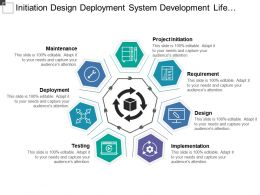 Initiation Design Deployment System Development Life Cycle With Icons