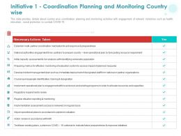 Initiative 1 Coordination Planning And Monitoring Country Wise Ppt Powerpoint Presentation Summary