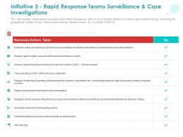 Initiative 3 Rapid Response Teams Surveillance And Case Investigations