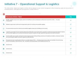 Initiative 7 Operational Support And Logistics Ppt Powerpoint Presentation Outline Visuals