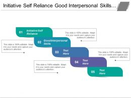 Initiative Self Reliance Good Interpersonal Skills Career Competencies