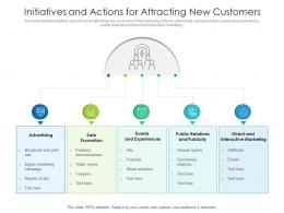 Initiatives And Actions For Attracting New Customers