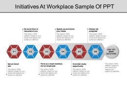 Initiatives At Workplace Sample Of Ppt