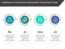 Initiatives For Continuous Improvement Powerpoint Guide