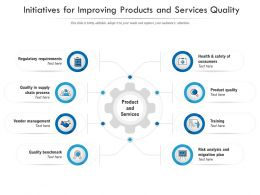 Initiatives For Improving Products And Services Quality
