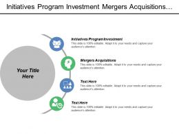 Initiatives Program Investment Mergers Acquisitions Divestitures Budget Financial Plan