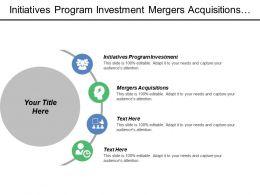 Initiatives Program Investment Mergers Acquisitions Divestitures Budget Financial Plan