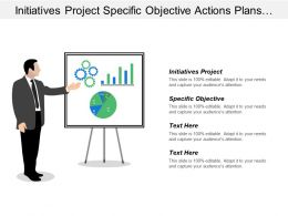 Initiatives Project Specific Objective Actions Plans Brand Excellence