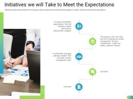 Initiatives We Will Take To Meet The Expectations Standardizing Supplier Performance Management Process Ppt Grid