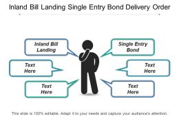 Inland Bill Landing Single Entry Bond Delivery Order
