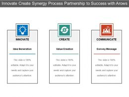 Innovate Create Synergy Process Partnership To Success With Arrows