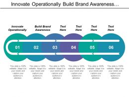 Innovate Operationally Build Brand Awareness Maintain Employee Productivity